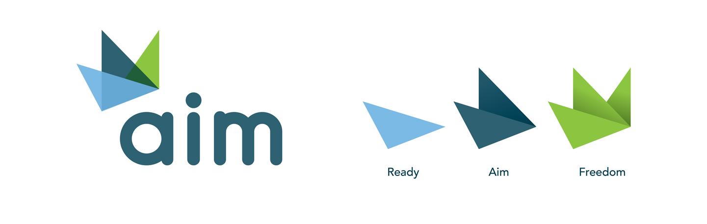 aim logo and its parts