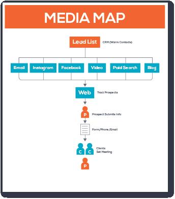 media map illustration