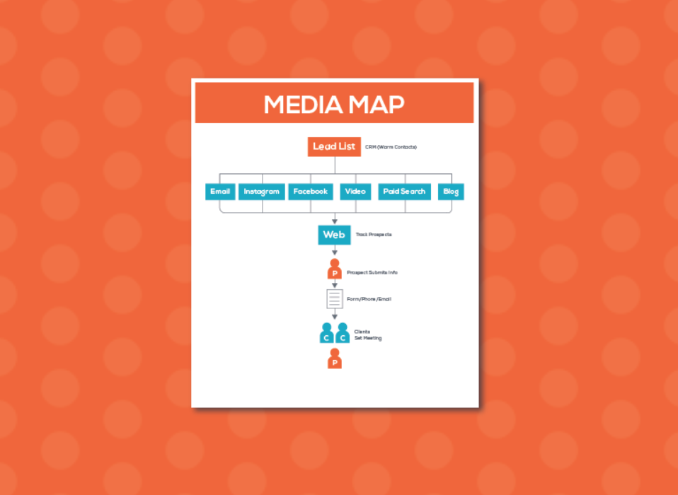 media buying examples in media map