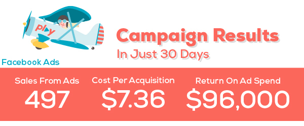 online marketing conversions for certified piedmontese campaign
